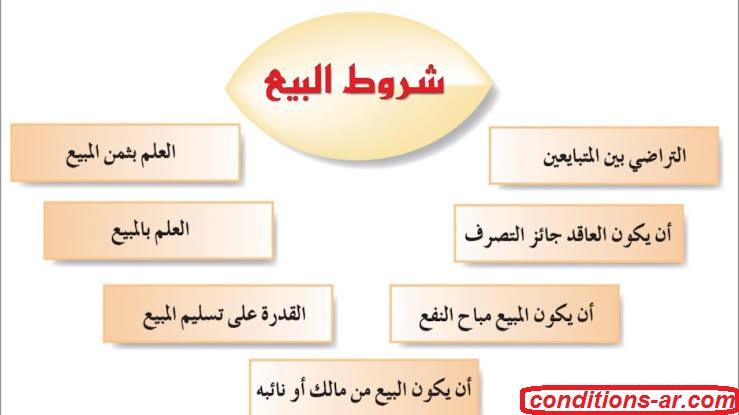 شروط البيع في السعودية