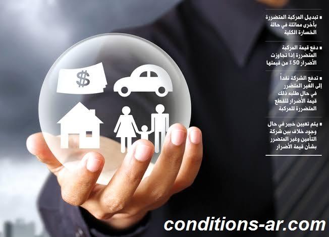 شروط التأمين ضد الغير في السعودية .