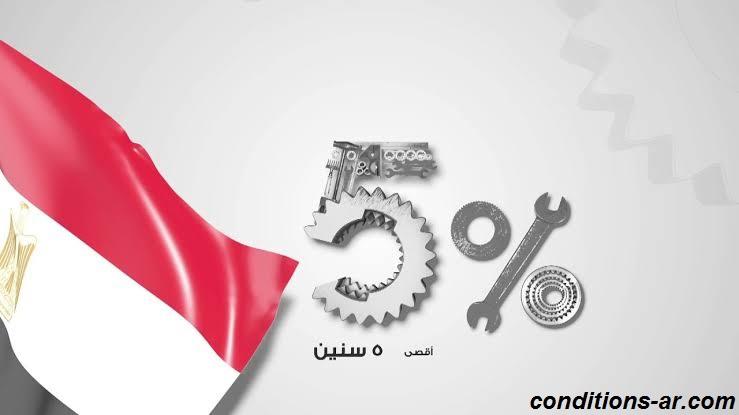 شروط مبادرة البنك المركزى لتمويل المشروعات الصغيرة في مصر ,